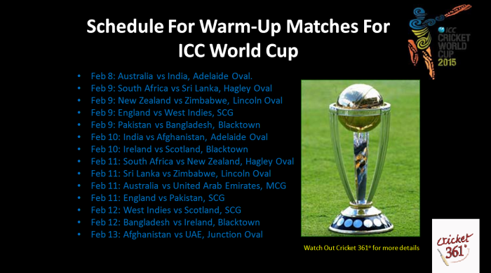 Schedule For Warm-Up Matches For ICC World Cup 2015